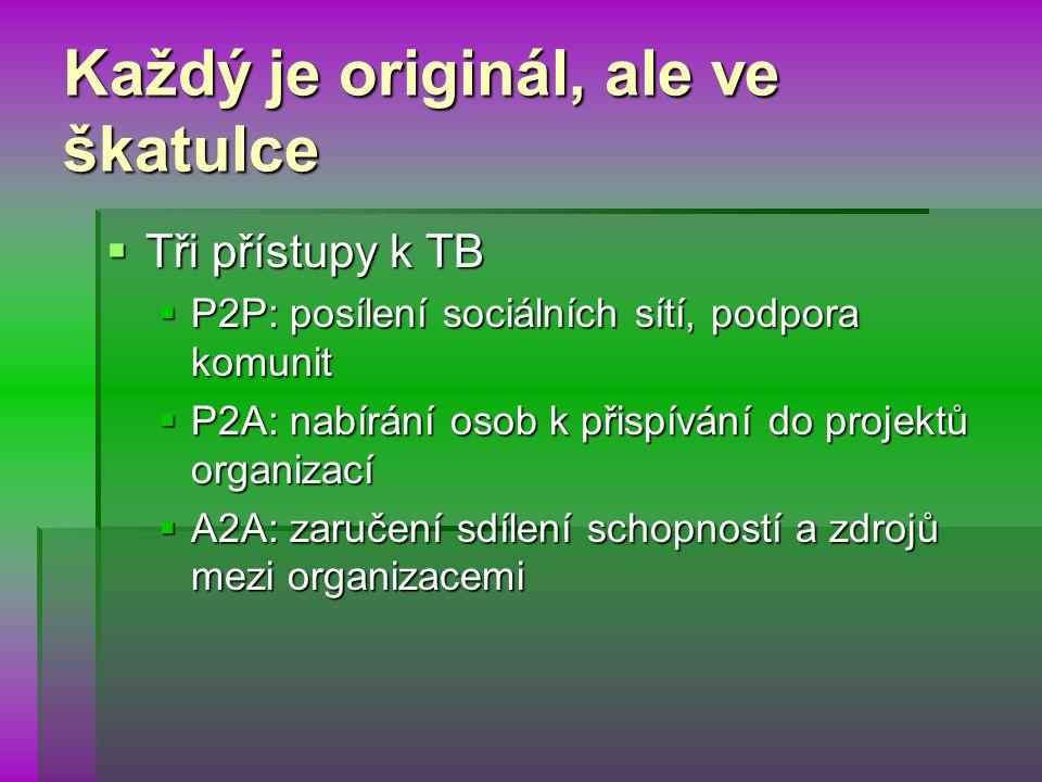 Každý je originál, ale ve škatulce  Tři přístupy k TB  P2P: posílení sociálních sítí, podpora komunit  P2A: nabírání osob k přispívání do projektů organizací  A2A: zaručení sdílení schopností a zdrojů mezi organizacemi