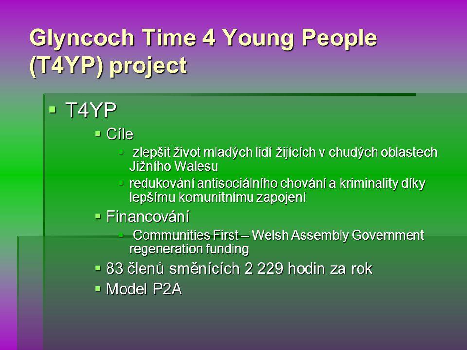 Glyncoch Time 4 Young People (T4YP) project  T4YP  Cíle  zlepšit život mladých lidí žijících v chudých oblastech Jižního Walesu  redukování antisociálního chování a kriminality díky lepšímu komunitnímu zapojení  Financování  Communities First – Welsh Assembly Government regeneration funding  83 členů směnících 2 229 hodin za rok  Model P2A