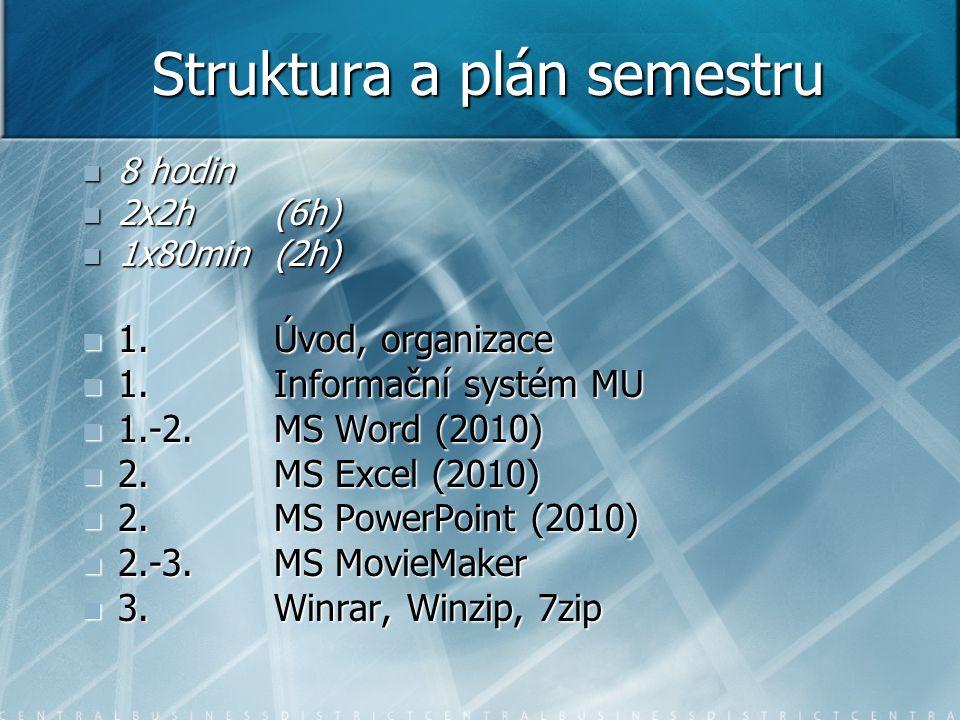 Struktura a plán semestru 8 hodin 8 hodin 2x2h (6h) 2x2h (6h) 1x80min(2h) 1x80min(2h) 1.