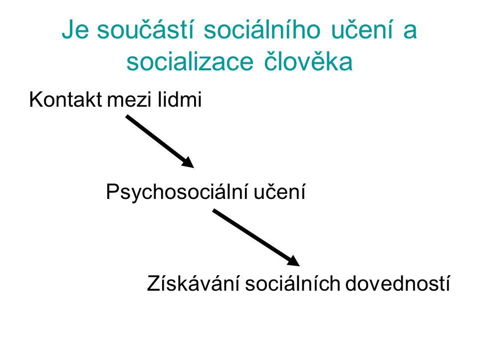Je součástí sociálního učení a socializace člověka Kontakt mezi lidmi Psychosociální učení Získávání sociálních dovedností