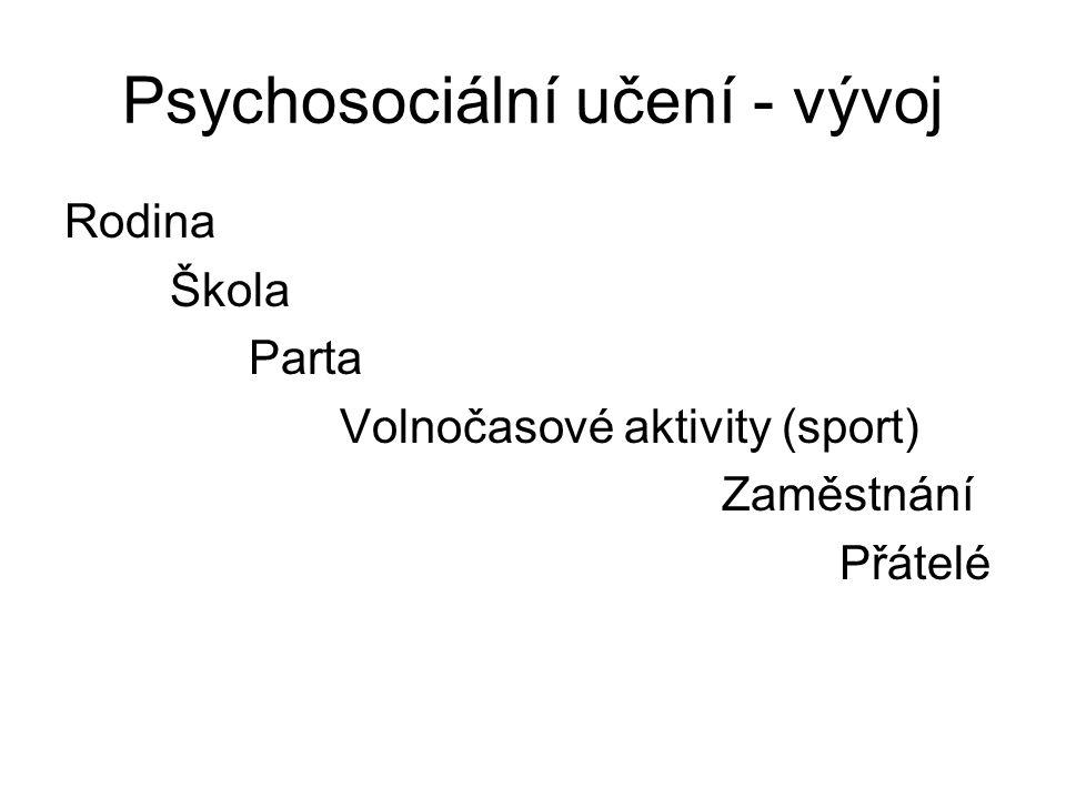 Psychosociální učení - vývoj Rodina Škola Parta Volnočasové aktivity (sport) Zaměstnání Přátelé