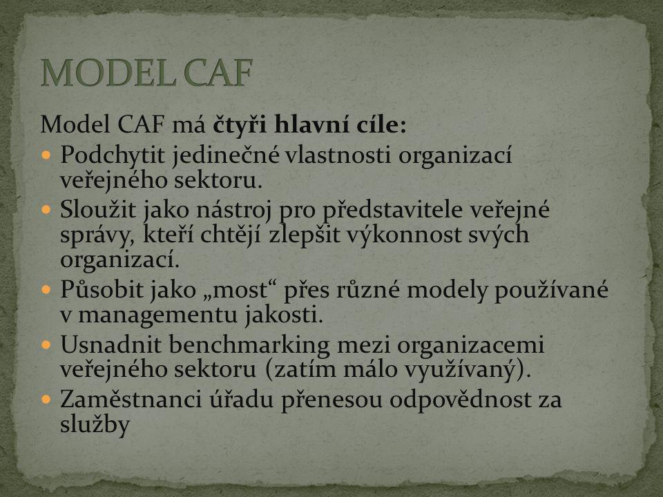 Model CAF má čtyři hlavní cíle: Podchytit jedinečné vlastnosti organizací veřejného sektoru.