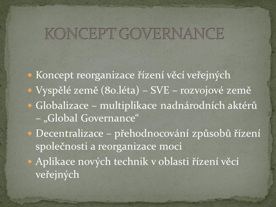 """Koncept reorganizace řízení věcí veřejných Vyspělé země (80.léta) – SVE – rozvojové země Globalizace – multiplikace nadnárodních aktérů – """"Global Governance Decentralizace – přehodnocování způsobů řízení společnosti a reorganizace moci Aplikace nových technik v oblasti řízení věcí veřejných"""