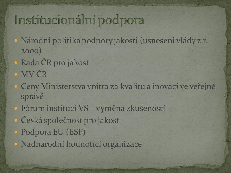 Národní politika podpory jakosti (usnesení vlády z r.