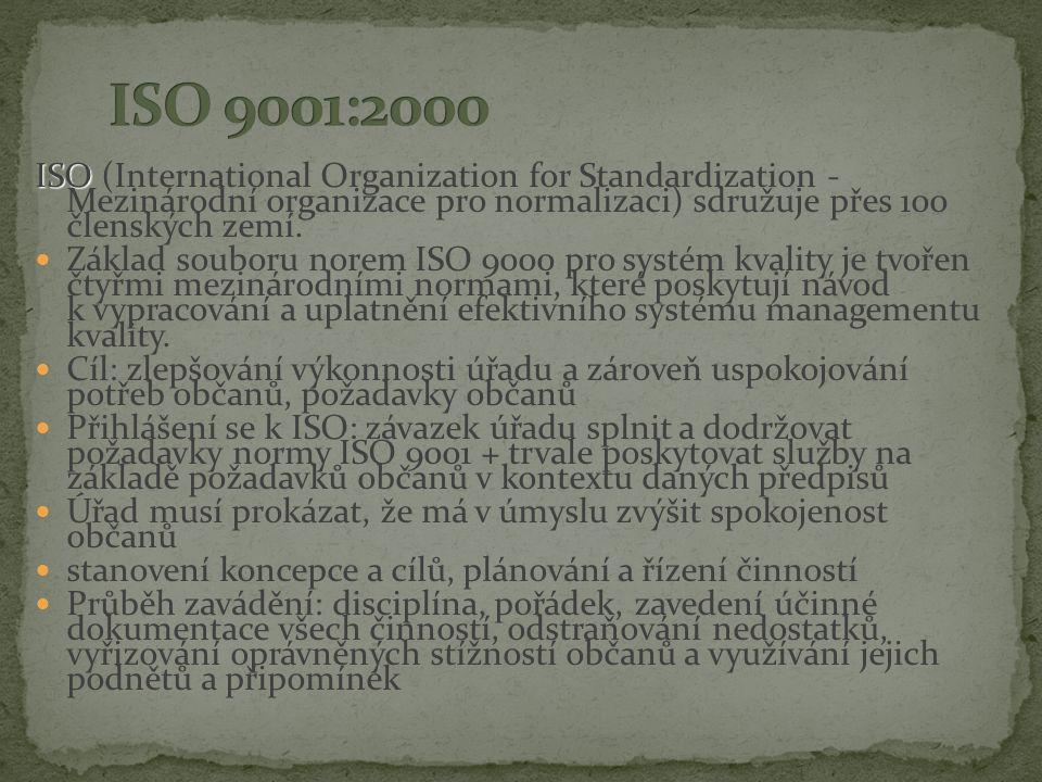 ISO ISO (International Organization for Standardization - Mezinárodní organizace pro normalizaci) sdružuje přes 100 členských zemí.