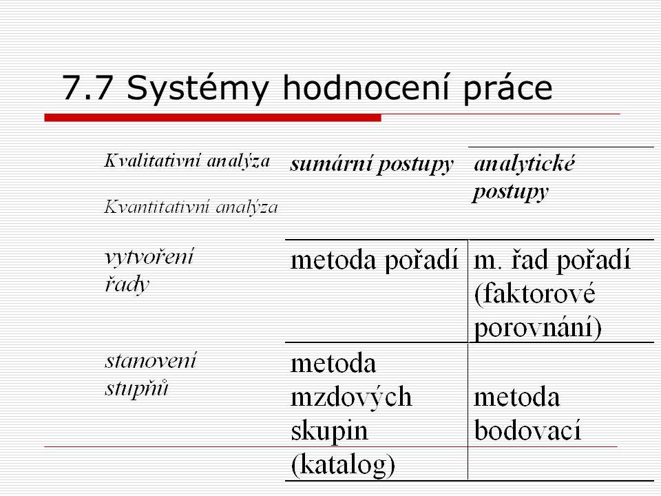 7.7 Systémy hodnocení práce