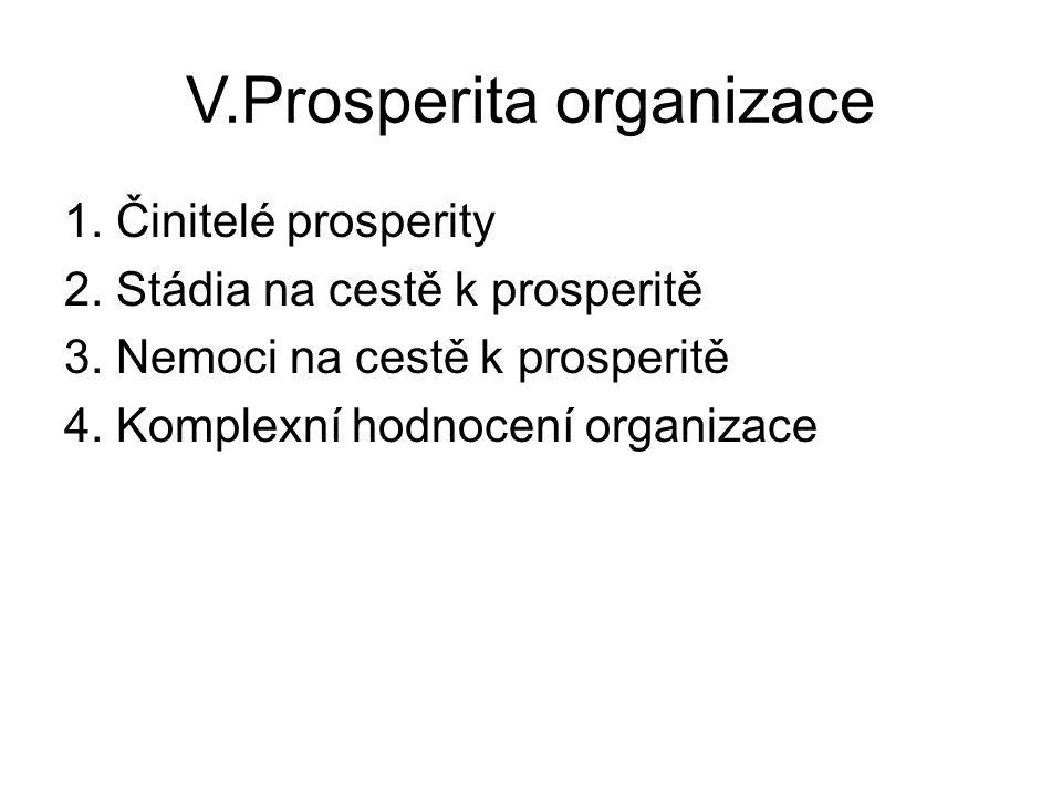 V.Prosperita organizace 1. Činitelé prosperity 2. Stádia na cestě k prosperitě 3. Nemoci na cestě k prosperitě 4. Komplexní hodnocení organizace