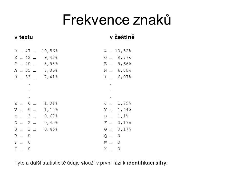 Frekvence znaků v textu v češtině R … 47 … 10,56% A … 10,52% K … 42 … 9,43% O … 9,77% P … 40 … 8,98% E … 9,66% A … 35 … 7,86% N … 6,88% J … 33 … 7,41%