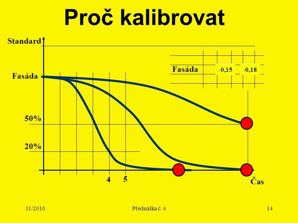 11/2010Přednáška č. 414 Fasáda Proč kalibrovat -0,6-0,7 -0,4-0,3 -0,15-0,18 Fasáda Standard Čas 5 4 20% 50%