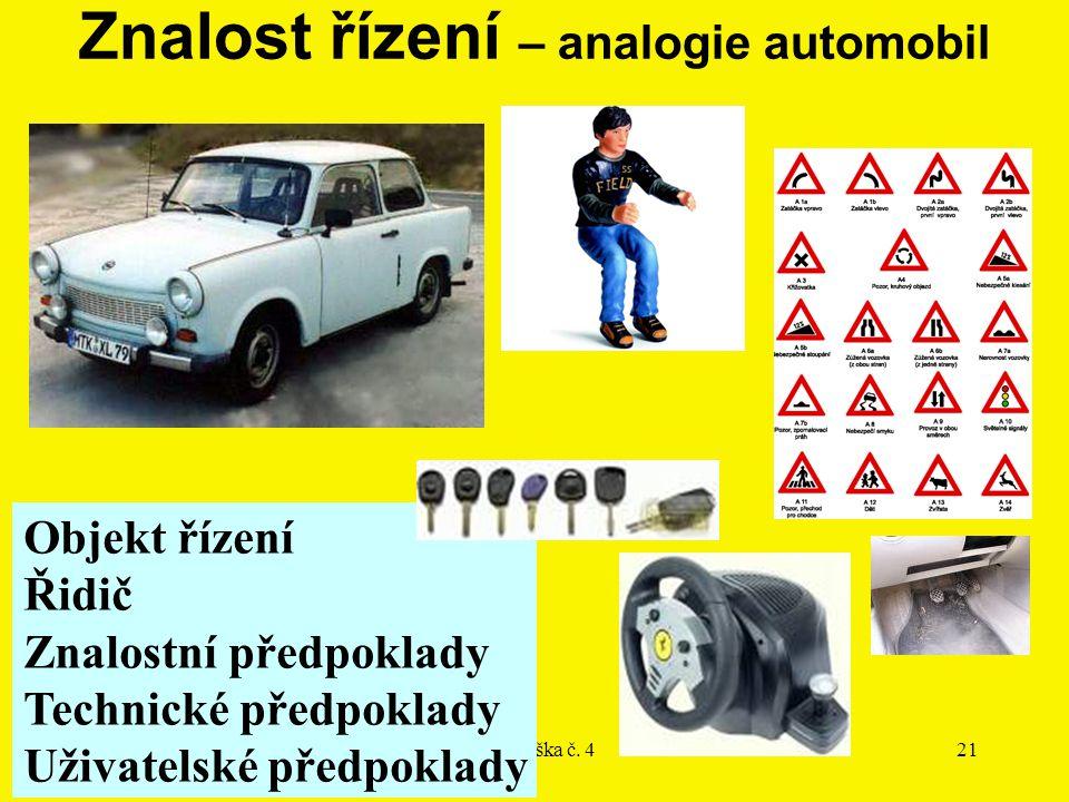 11/2010Přednáška č. 421 Znalost řízení – analogie automobil Objekt řízení Řidič Znalostní předpoklady Technické předpoklady Uživatelské předpoklady