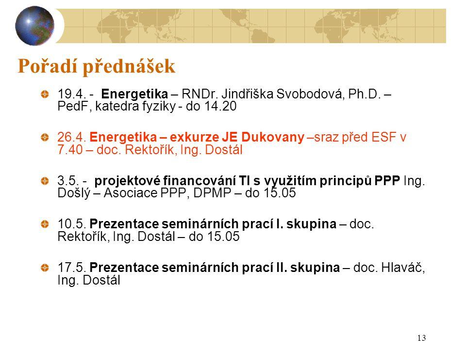 13 Pořadí přednášek 19.4. - Energetika – RNDr. Jindřiška Svobodová, Ph.D. – PedF, katedra fyziky - do 14.20 26.4. Energetika – exkurze JE Dukovany –sr