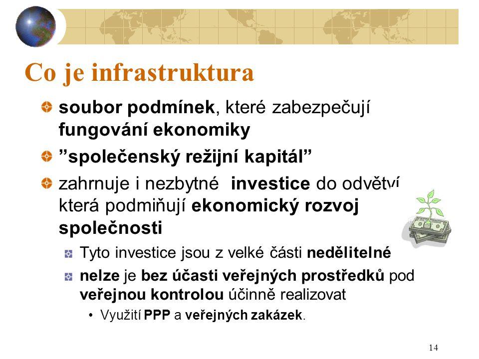 14 Co je infrastruktura soubor podmínek, které zabezpečují fungování ekonomiky společenský režijní kapitál zahrnuje i nezbytné investice do odvětví, která podmiňují ekonomický rozvoj společnosti Tyto investice jsou z velké části nedělitelné nelze je bez účasti veřejných prostředků pod veřejnou kontrolou účinně realizovat Využití PPP a veřejných zakázek.