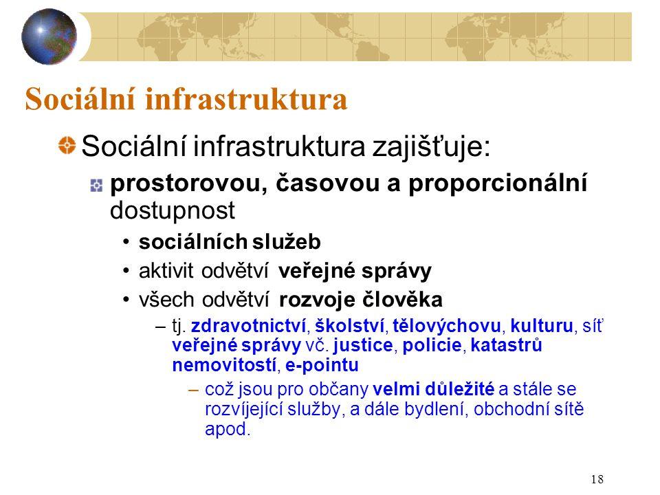 18 Sociální infrastruktura Sociální infrastruktura zajišťuje: prostorovou, časovou a proporcionální dostupnost sociálních služeb aktivit odvětví veřej