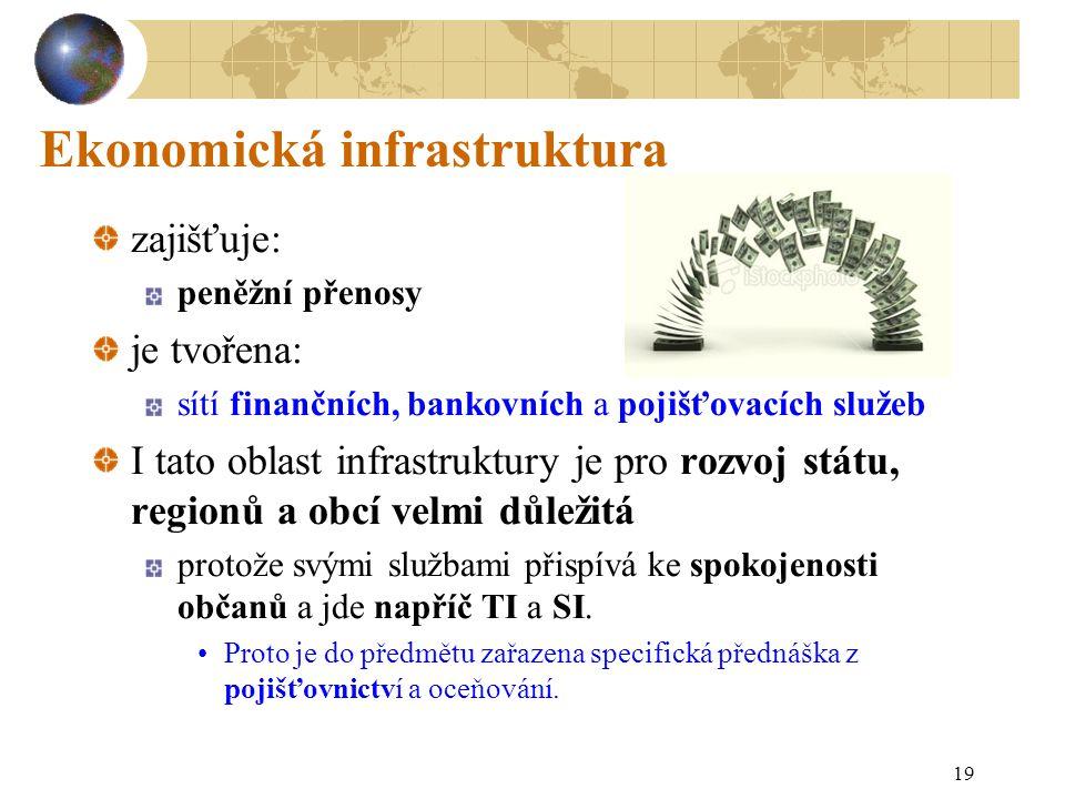 19 Ekonomická infrastruktura zajišťuje: peněžní přenosy je tvořena: sítí finančních, bankovních a pojišťovacích služeb I tato oblast infrastruktury je pro rozvoj státu, regionů a obcí velmi důležitá protože svými službami přispívá ke spokojenosti občanů a jde napříč TI a SI.