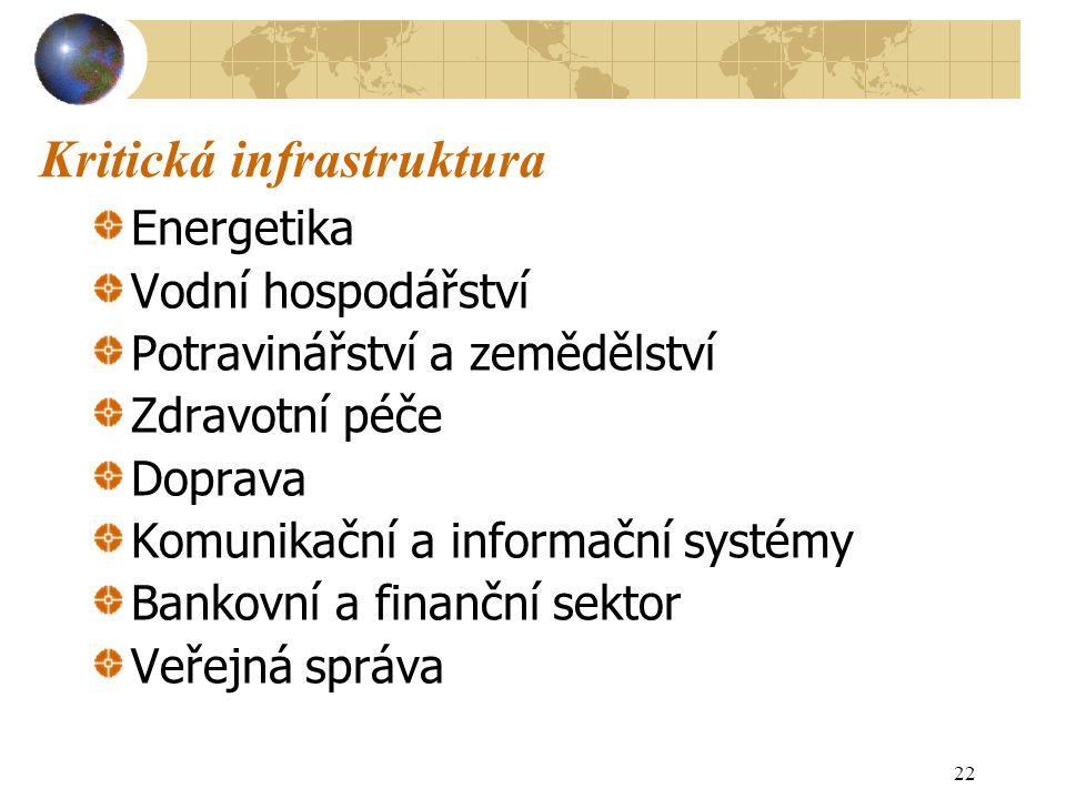22 Kritická infrastruktura Energetika Vodní hospodářství Potravinářství a zemědělství Zdravotní péče Doprava Komunikační a informační systémy Bankovní