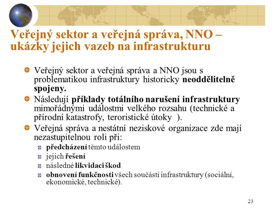23 Veřejný sektor a veřejná správa, NNO – ukázky jejich vazeb na infrastrukturu Veřejný sektor a veřejná správa a NNO jsou s problematikou infrastruktury historicky neoddělitelně spojeny.
