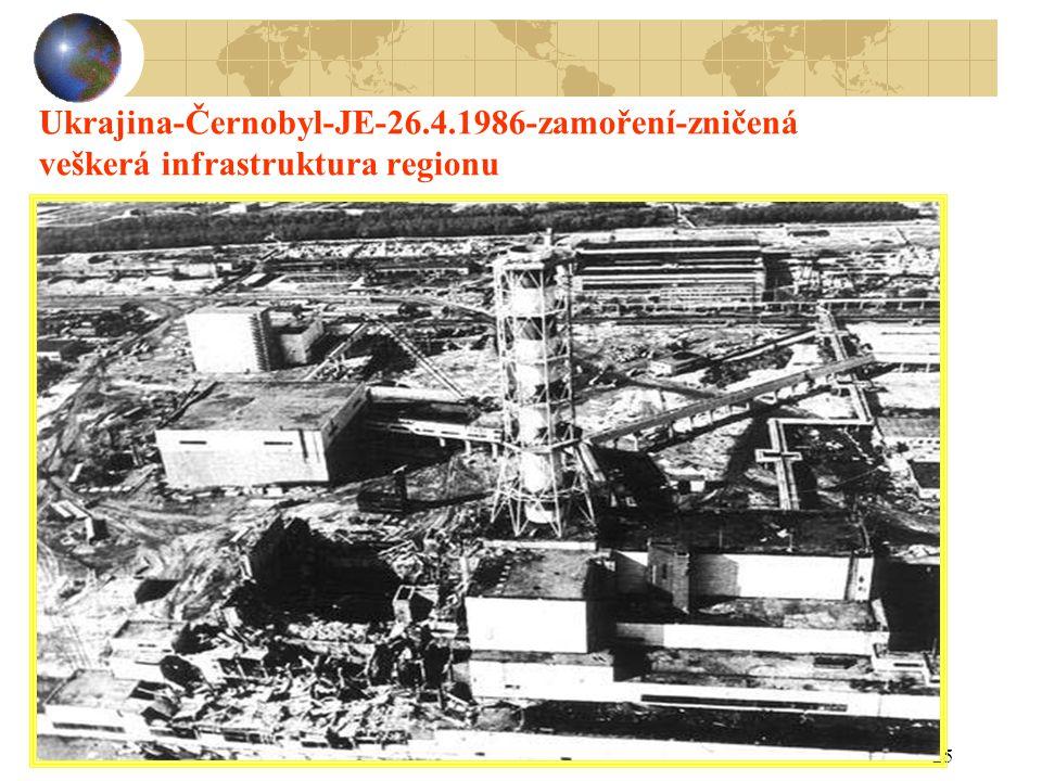 25 Ukrajina-Černobyl-JE-26.4.1986-zamoření-zničená veškerá infrastruktura regionu