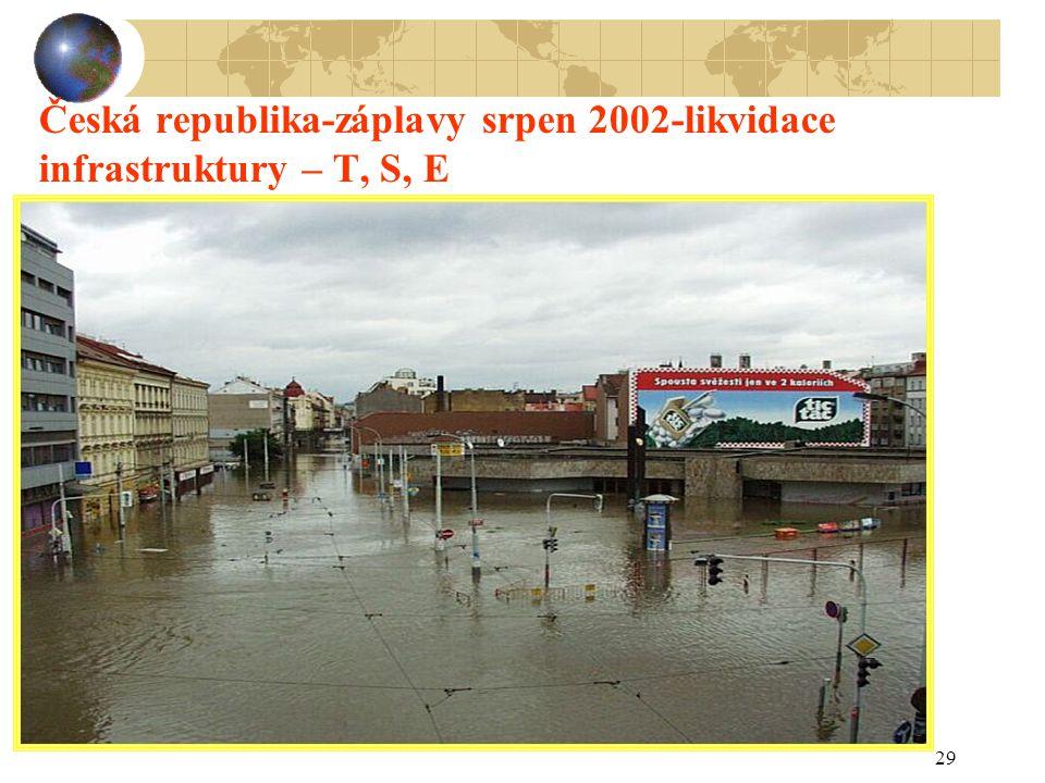 29 Česká republika-záplavy srpen 2002-likvidace infrastruktury – T, S, E