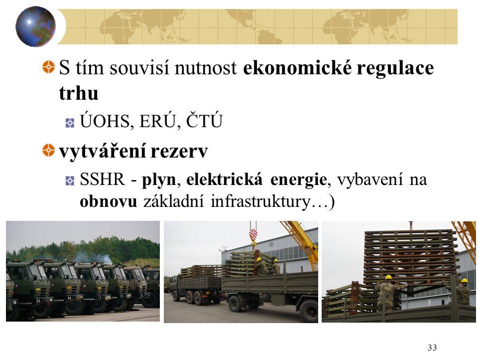 33 S tím souvisí nutnost ekonomické regulace trhu ÚOHS, ERÚ, ČTÚ vytváření rezerv SSHR - plyn, elektrická energie, vybavení na obnovu základní infrast