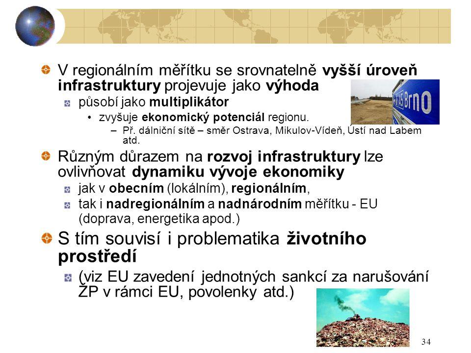 34 V regionálním měřítku se srovnatelně vyšší úroveň infrastruktury projevuje jako výhoda působí jako multiplikátor zvyšuje ekonomický potenciál regio