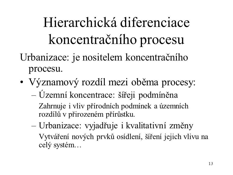 13 Hierarchická diferenciace koncentračního procesu Urbanizace: je nositelem koncentračního procesu. Významový rozdíl mezi oběma procesy: –Územní konc