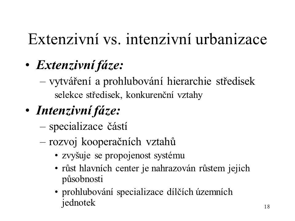 18 Extenzivní vs. intenzivní urbanizace Extenzivní fáze: –vytváření a prohlubování hierarchie středisek selekce středisek, konkurenční vztahy Intenziv