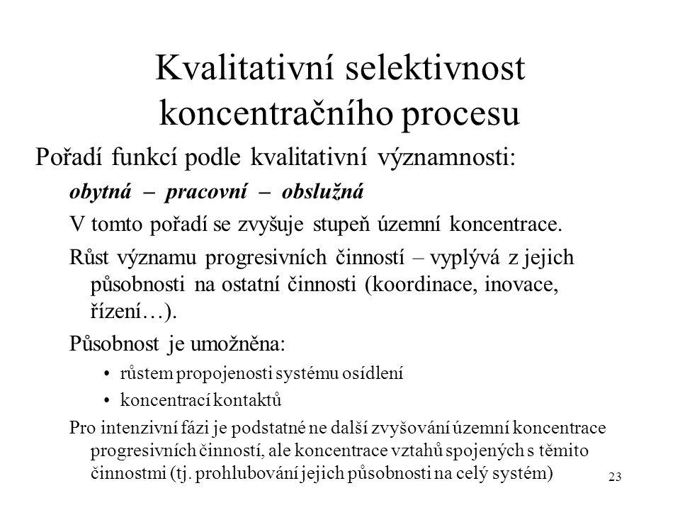 23 Kvalitativní selektivnost koncentračního procesu Pořadí funkcí podle kvalitativní významnosti: obytná – pracovní – obslužná V tomto pořadí se zvyšu