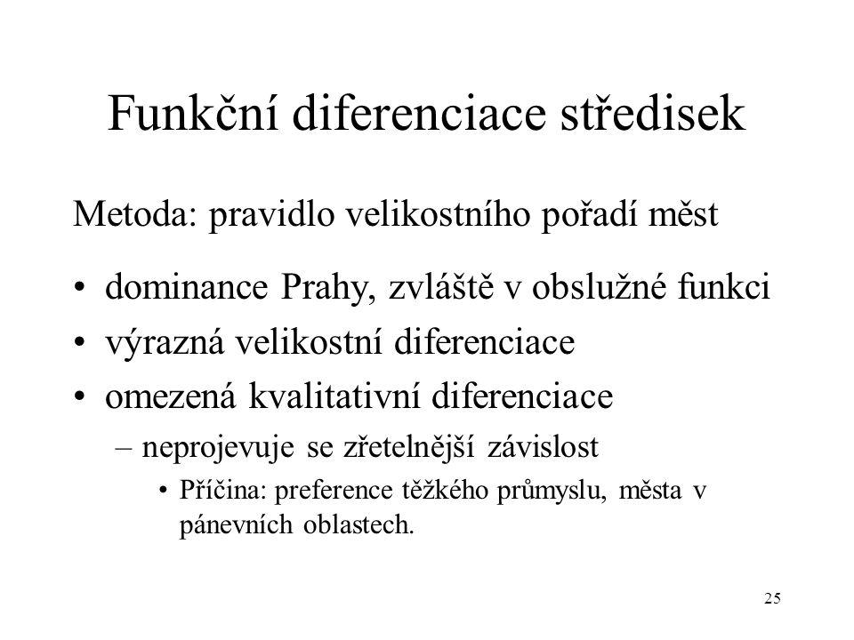 25 Funkční diferenciace středisek Metoda: pravidlo velikostního pořadí měst dominance Prahy, zvláště v obslužné funkci výrazná velikostní diferenciace