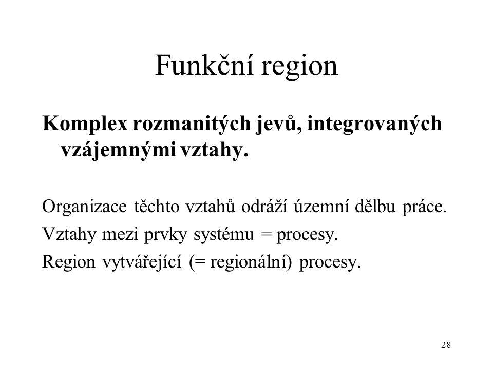 28 Funkční region Komplex rozmanitých jevů, integrovaných vzájemnými vztahy. Organizace těchto vztahů odráží územní dělbu práce. Vztahy mezi prvky sys