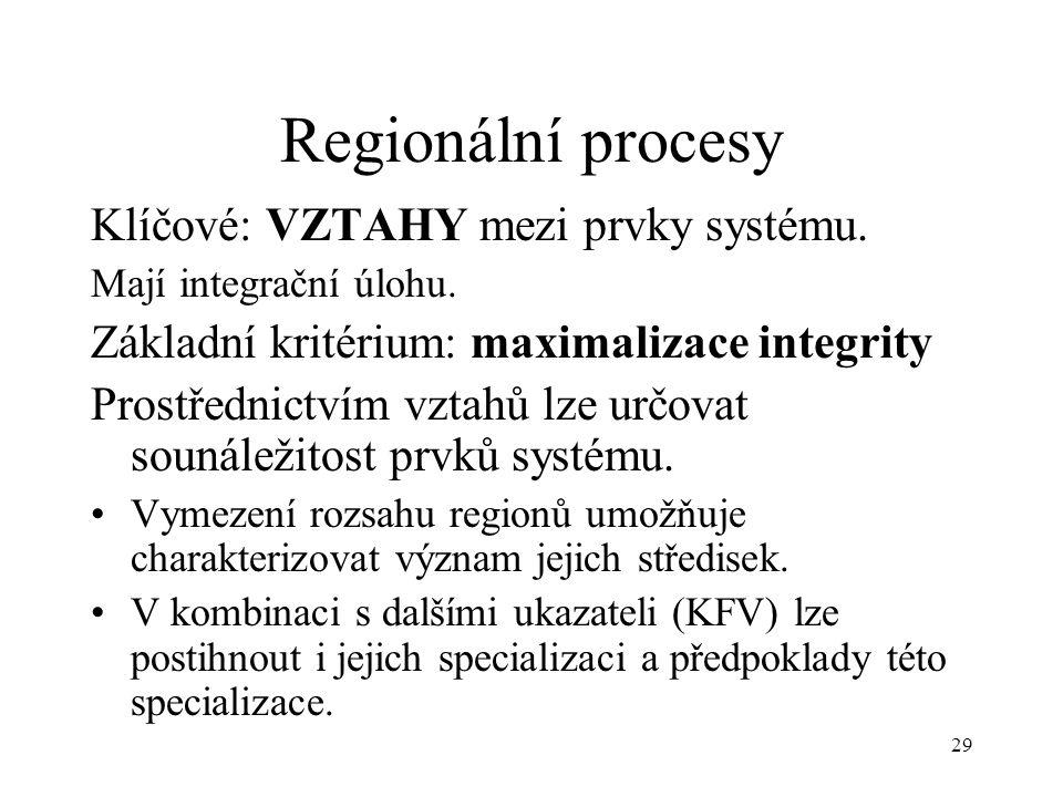 29 Regionální procesy Klíčové: VZTAHY mezi prvky systému. Mají integrační úlohu. Základní kritérium: maximalizace integrity Prostřednictvím vztahů lze