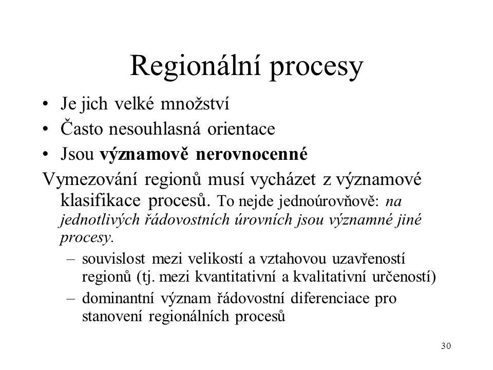 30 Regionální procesy Je jich velké množství Často nesouhlasná orientace Jsou významově nerovnocenné Vymezování regionů musí vycházet z významové klas