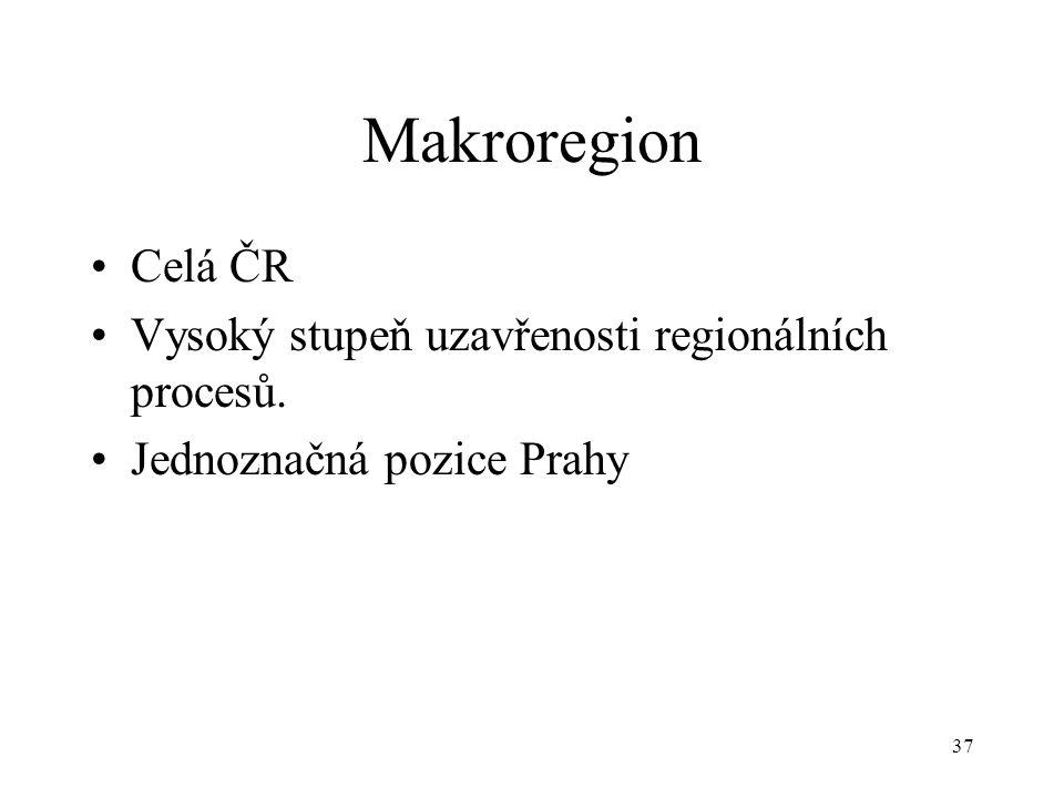 37 Makroregion Celá ČR Vysoký stupeň uzavřenosti regionálních procesů. Jednoznačná pozice Prahy