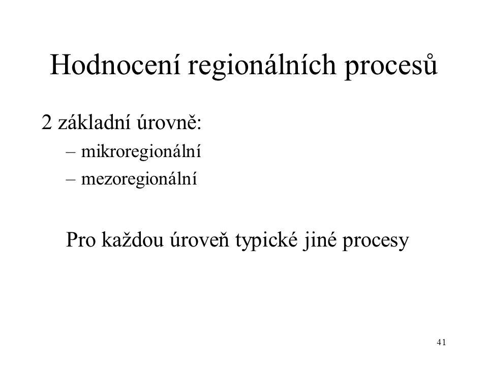 41 Hodnocení regionálních procesů 2 základní úrovně: –mikroregionální –mezoregionální Pro každou úroveň typické jiné procesy