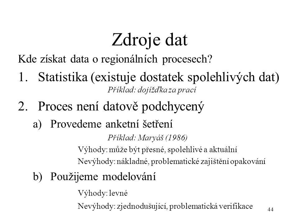 44 Zdroje dat Kde získat data o regionálních procesech? 1.Statistika (existuje dostatek spolehlivých dat) Příklad: dojížďka za prací 2.Proces není dat