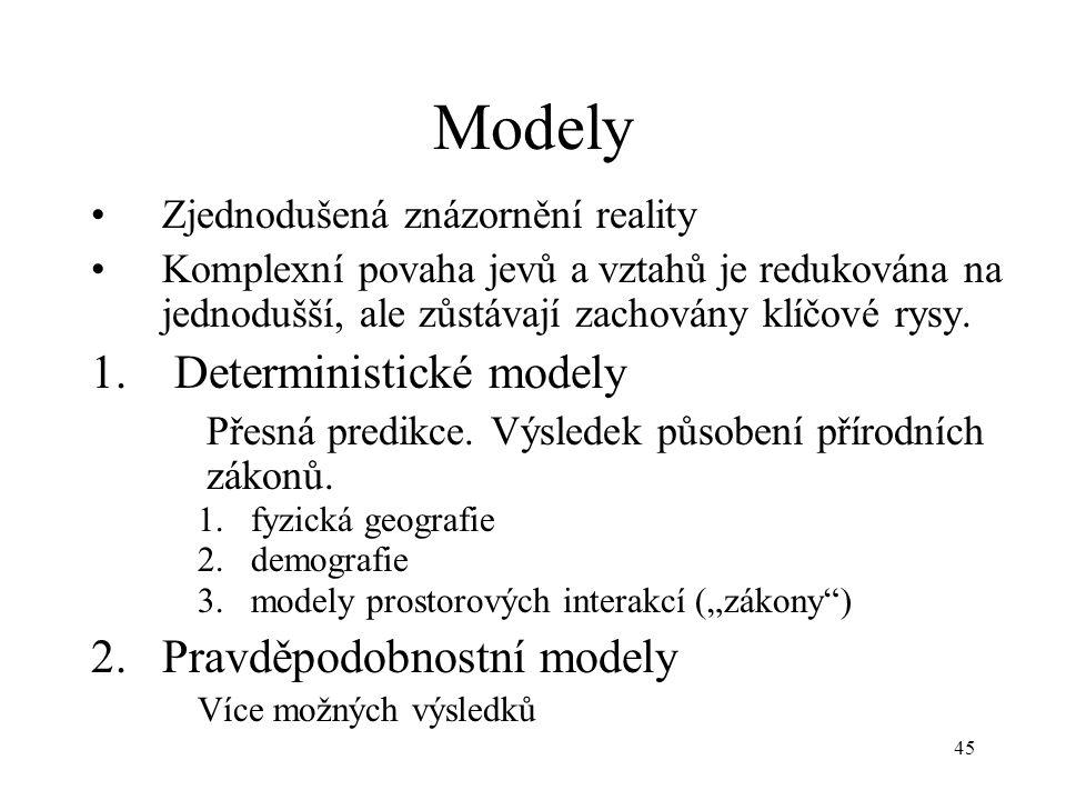 45 Modely Zjednodušená znázornění reality Komplexní povaha jevů a vztahů je redukována na jednodušší, ale zůstávají zachovány klíčové rysy. 1. Determi