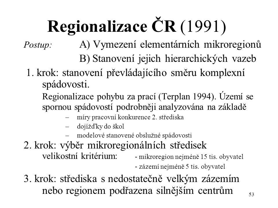 53 Regionalizace ČR (1991) Postup: A) Vymezení elementárních mikroregionů B) Stanovení jejich hierarchických vazeb 1. krok: stanovení převládajícího s