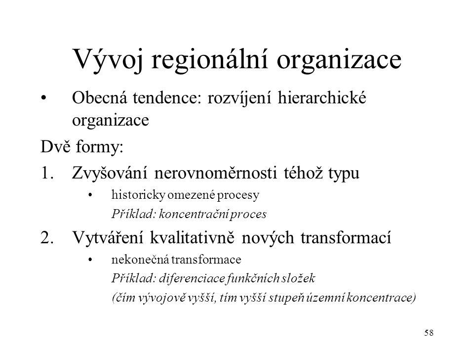 58 Vývoj regionální organizace Obecná tendence: rozvíjení hierarchické organizace Dvě formy: 1.Zvyšování nerovnoměrnosti téhož typu historicky omezené