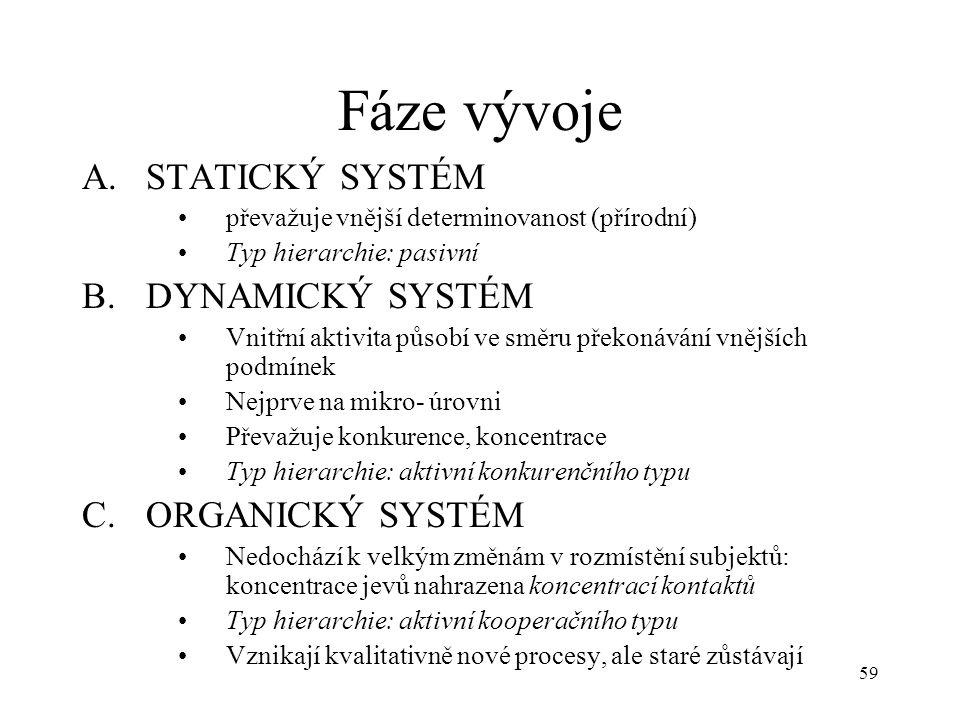 59 Fáze vývoje A.STATICKÝ SYSTÉM převažuje vnější determinovanost (přírodní) Typ hierarchie: pasivní B.DYNAMICKÝ SYSTÉM Vnitřní aktivita působí ve smě