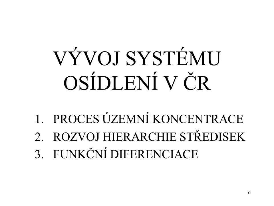 6 VÝVOJ SYSTÉMU OSÍDLENÍ V ČR 1.PROCES ÚZEMNÍ KONCENTRACE 2.ROZVOJ HIERARCHIE STŘEDISEK 3.FUNKČNÍ DIFERENCIACE