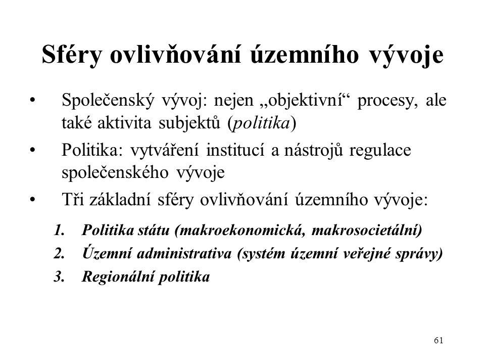 """61 Sféry ovlivňování územního vývoje Společenský vývoj: nejen """"objektivní"""" procesy, ale také aktivita subjektů (politika) Politika: vytváření instituc"""
