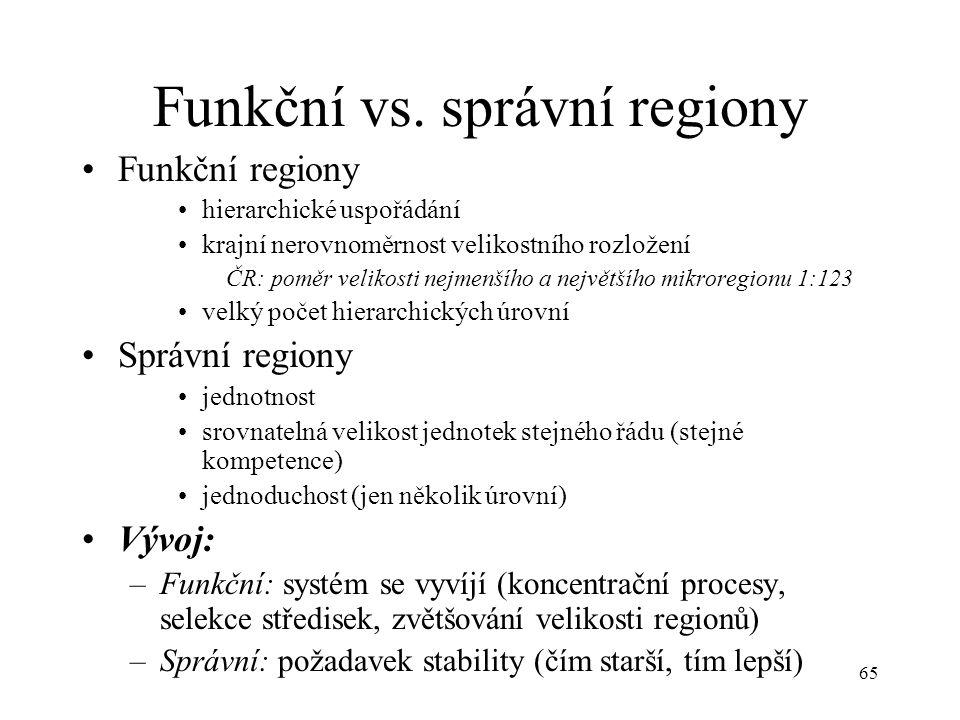 65 Funkční vs. správní regiony Funkční regiony hierarchické uspořádání krajní nerovnoměrnost velikostního rozložení ČR: poměr velikosti nejmenšího a n