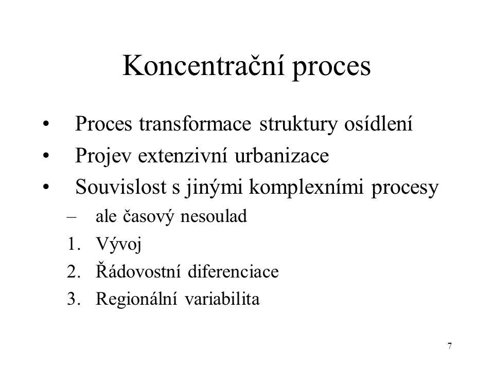 7 Koncentrační proces Proces transformace struktury osídlení Projev extenzivní urbanizace Souvislost s jinými komplexními procesy –ale časový nesoulad