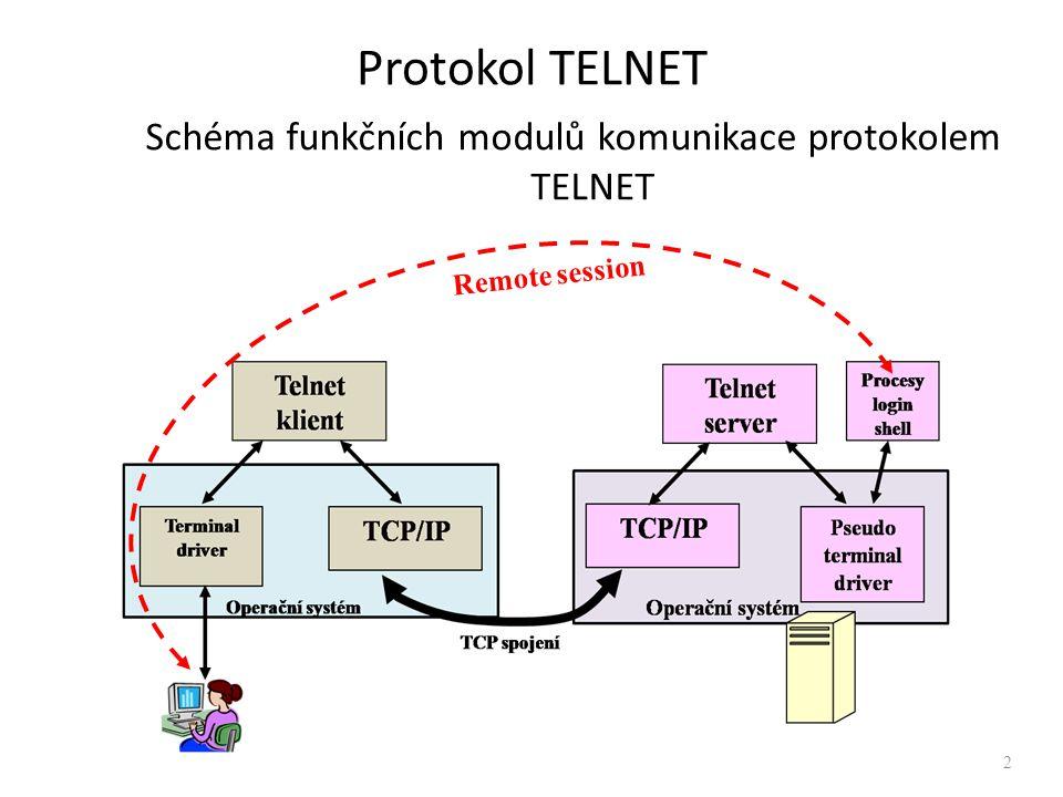 """TELNET Zajistí dvousměrný osmibitový komunikační kanál pro procesy terminálově orientované Vytváří TCP spojení pro přenos řídících informací a uživatelských dat (proud znaků) – well-known port 23 Princip NVT (Network Virtual Terminal) – NVT je imaginární zařízení (terminál) vytvořené po ustavení TCP spojení - společný síťový terminál komunikujících stran – NVT - znakové zařízení I/O s """"klávesnicí (pro vstup znaků) a """"tiskárnou (pro výstup znaků ) – Na vzdáleném terminálu je virtuální tiskárna implementována zobrazovací jednotkou Poznámka: NVT slouží také protokolu FTP pro výměnu příkazů mezi klientem a serverem 3 Protokol TELNET"""