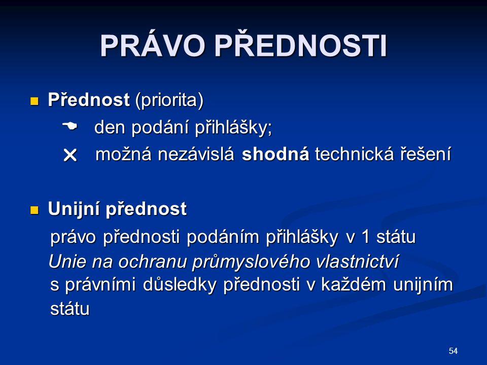 54 PRÁVO PŘEDNOSTI Přednost (priorita) Přednost (priorita)  den podání přihlášky;  den podání přihlášky;  možná nezávislá shodná technická řešení 