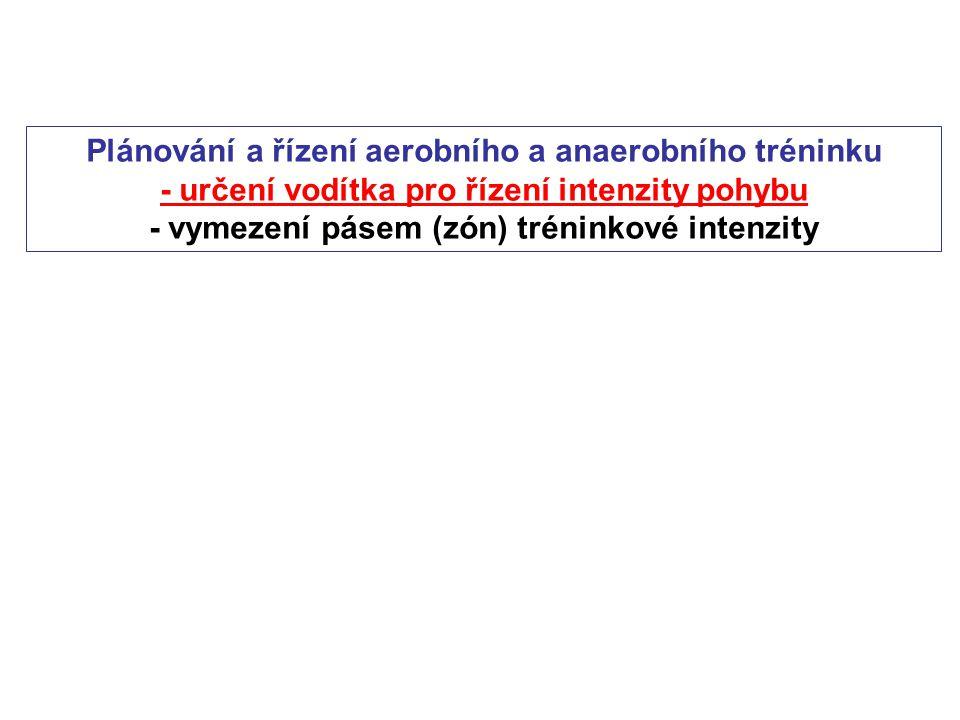 Plánování a řízení aerobního a anaerobního tréninku - určení vodítka pro řízení intenzity pohybu - vymezení pásem (zón) tréninkové intenzity