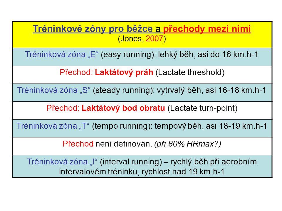 """Tréninkové zóny pro běžce a přechody mezi nimi (Jones, 2007) Tréninková zóna """"E"""" (easy running): lehký běh, asi do 16 km.h-1 Přechod: Laktátový práh ("""