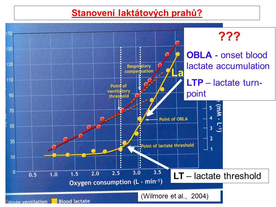 Stanovení laktátových prahů? ??? OBLA - onset blood lactate accumulation LTP – lactate turn- point LT – lactate threshold La (Wilmore et al., 2004)