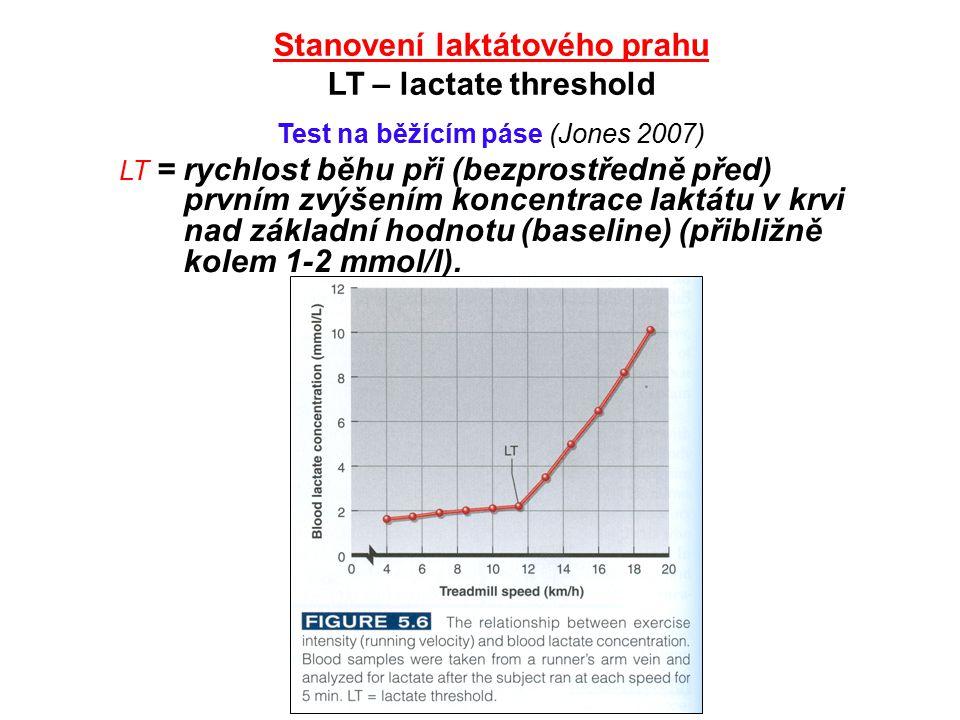 Test na běžícím páse (Jones 2007) LT = rychlost běhu při (bezprostředně před) prvním zvýšením koncentrace laktátu v krvi nad základní hodnotu (baselin