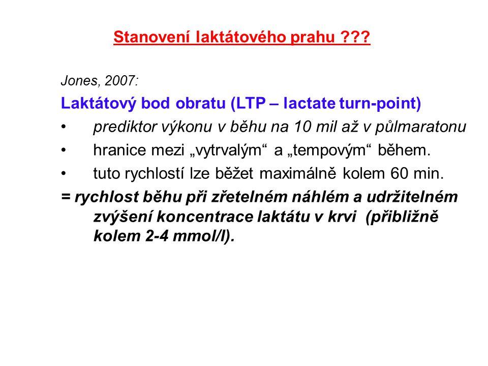 """Jones, 2007: Laktátový bod obratu (LTP – lactate turn-point) prediktor výkonu v běhu na 10 mil až v půlmaratonu hranice mezi """"vytrvalým"""" a """"tempovým"""""""