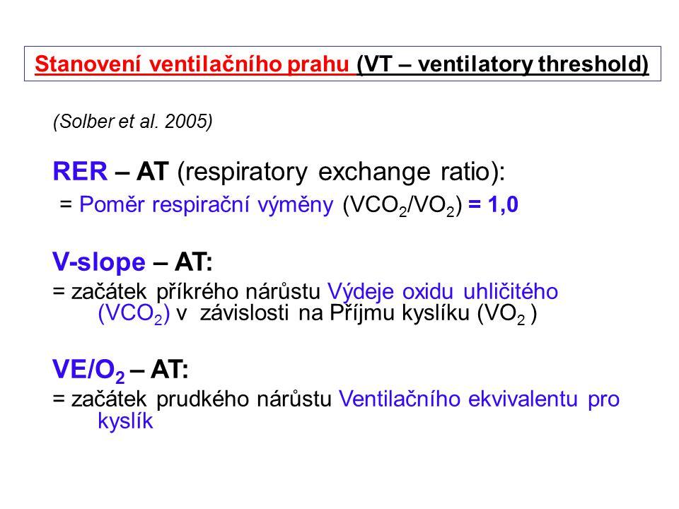 (Solber et al. 2005) RER – AT (respiratory exchange ratio): = Poměr respirační výměny (VCO 2 /VO 2 ) = 1,0 V-slope – AT: = začátek příkrého nárůstu Vý